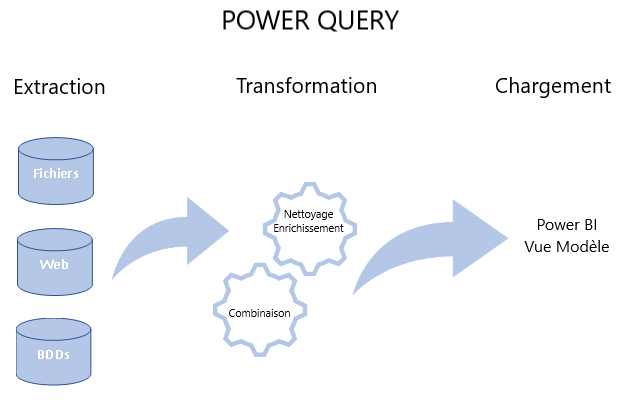 power bi software