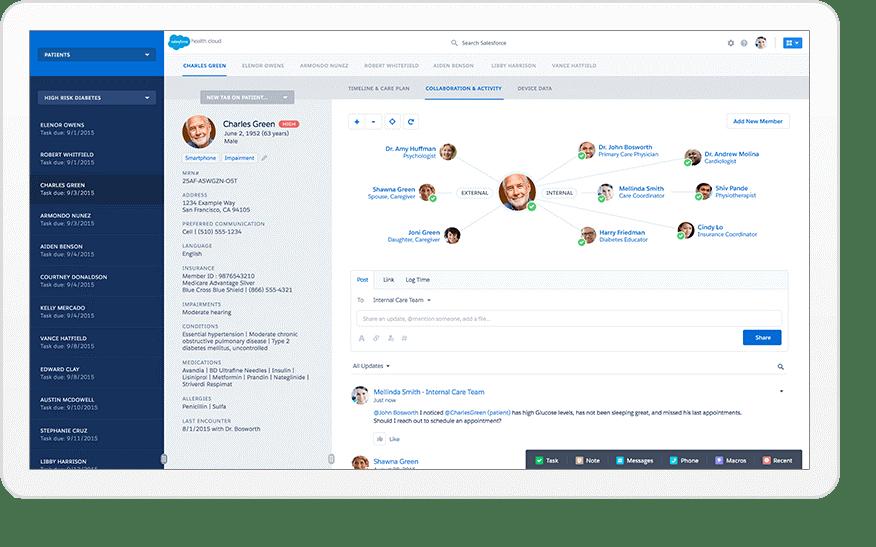 Salesforce Secteur d'activite