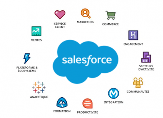 Salesforce est le leader du marché - Val d'Oise Communication
